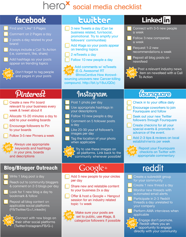 Easy-to-follow suggestions to create a consistent presence on Facebook, LinkedIn, GooglePlus, Twitter, Foursquare, Instagram Pinterest, Blog and Reddit - infographic