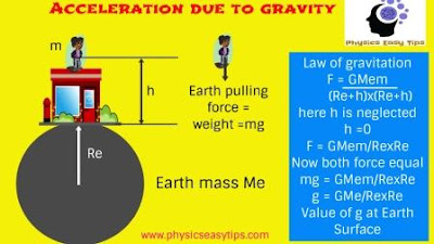acceleration due to gravity,what is gravity,how gravity varies with height and depth