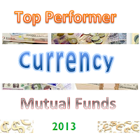 Best Performing Currency Mutual Funds 2013