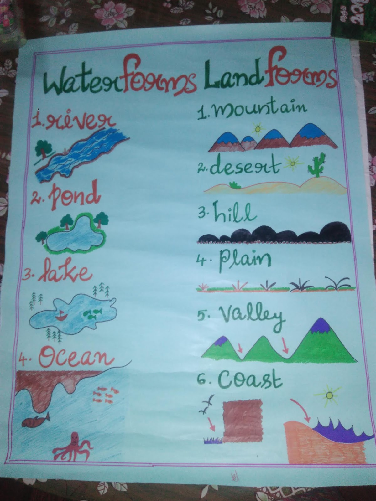 Another creative work art related to water forms and land also jency jose creativity  ed social science rh jencyjoselalspot