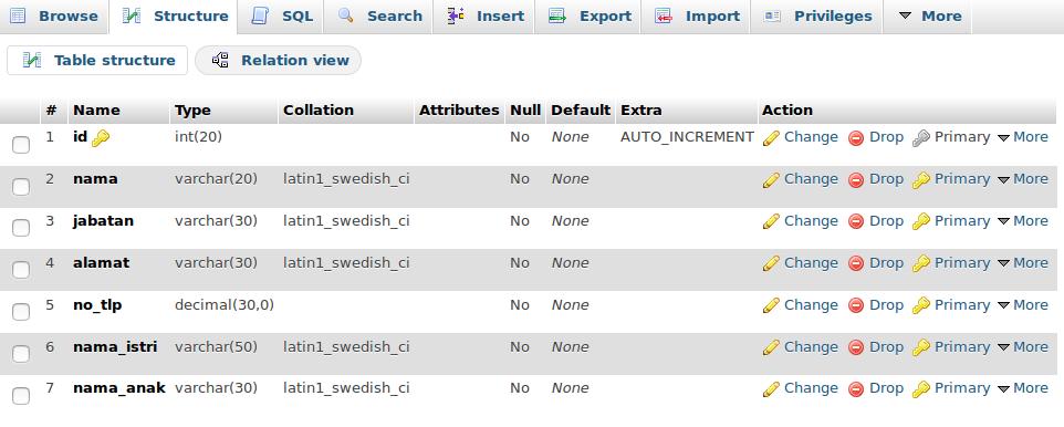 Cara Membuat Aplikasi Penyimpanan Data Pegawai Berbasis Web Root93 Co Id Computer Networking Web Programming