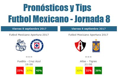 Pronósticos y tendencias para la jornada 8 del futbol mexicano