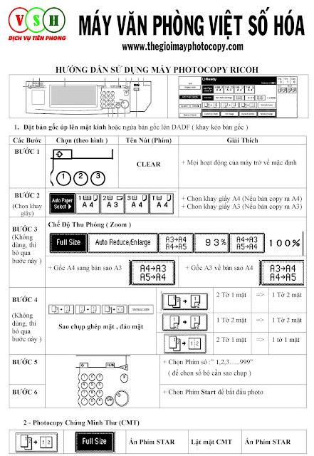 CHO THUE MAY PHOTOCOPY HAI PHONG, bán máy photocopy hải phòng