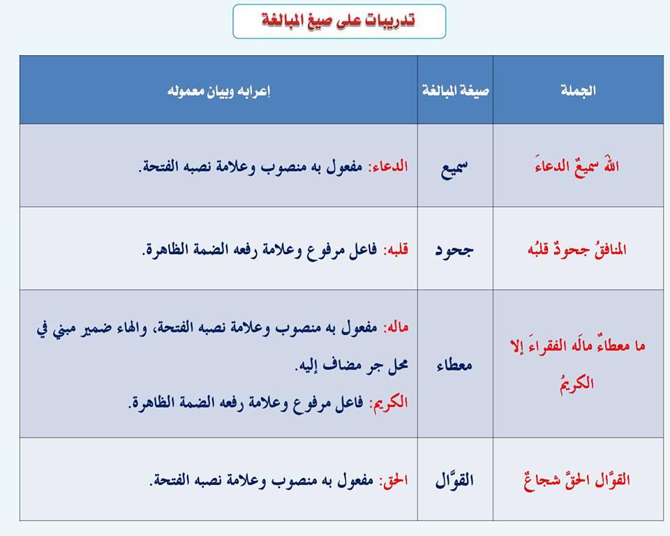 بالصور قواعد اللغة العربية للمبتدئين , تعليم قواعد اللغة العربية , شرح مختصر في قواعد اللغة العربية 56.jpg