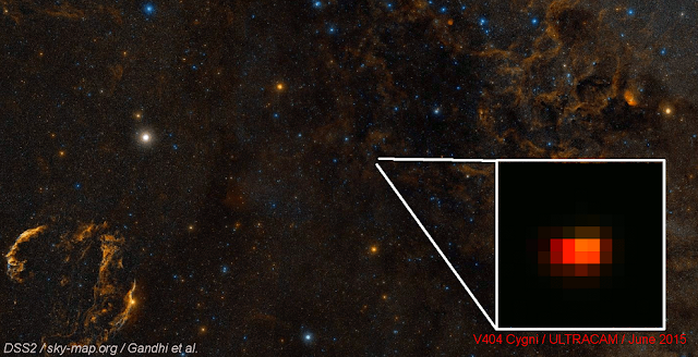 The inset shows a still image showing one of the frames, only 1/40th of a second in exposure time, with a red flash, as observed by the ULTRACAM fast imager on the WHT in the early morning hours of June 26, 2015. Credit: DSS2/sky-map.org/Gandhi et al.