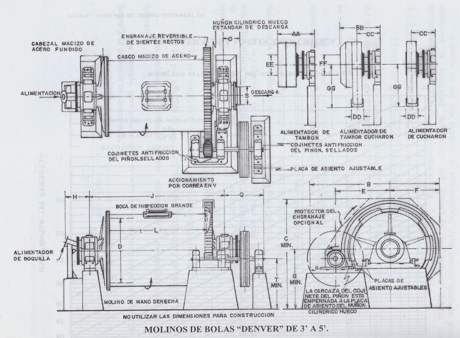 International Prostar Fuse Box Diagram