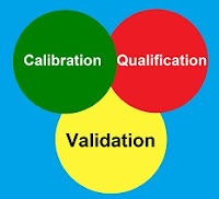 Difference between Qualification and Validation and Calibration