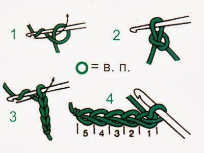 Основные виды петель вязания амигуруми (видео)