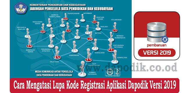 https://www.dapodik.co.id/2018/08/cara-mengatasi-lupa-kode-registrasi.html