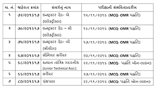 GSSSB Instructor Sr. Surveyor, Jr. Technical Asst. Surveyor & Librarian Exam Schedule 2016