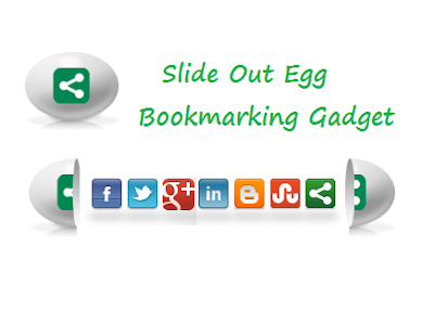 Slide Open Egg ShareThis Widget for Blogger View