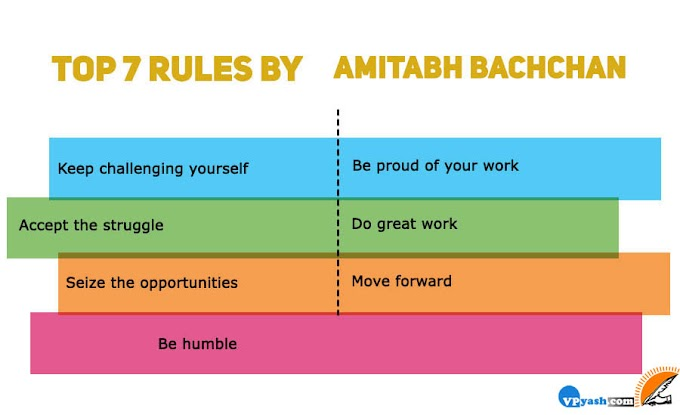 Amitabh Bachchan's top 7 rules for success - Motivational words