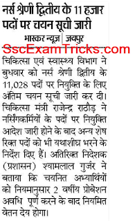 Rajasthan NRHM ANM GNM Result Latest News