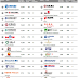 The Most Valuable Brands in China That You Probably Never Heard of