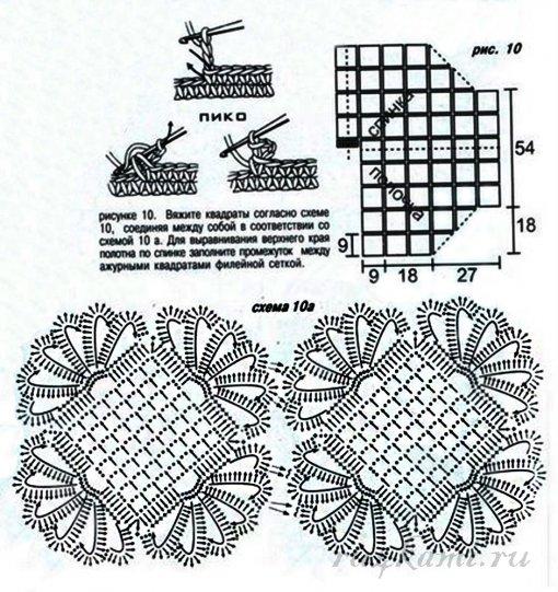 ergahandmade crochet stitch diagram