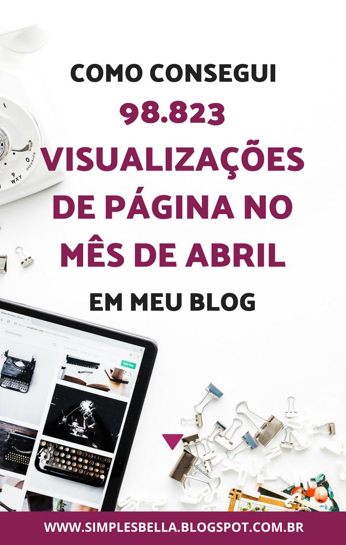 Como consegui 98.823 Visualizações de Página