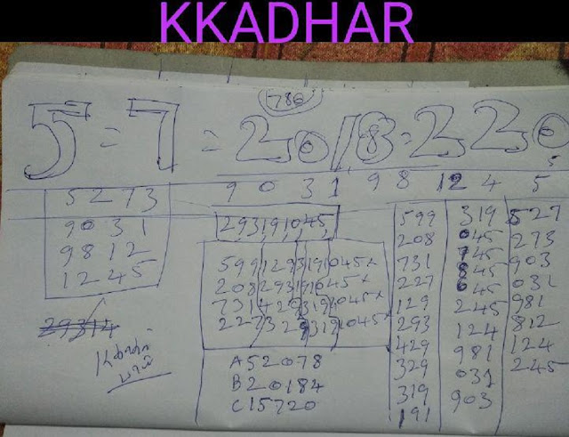 kerala lottery prediction workout karunya plus kn-220 on 05-07-2018 by KK