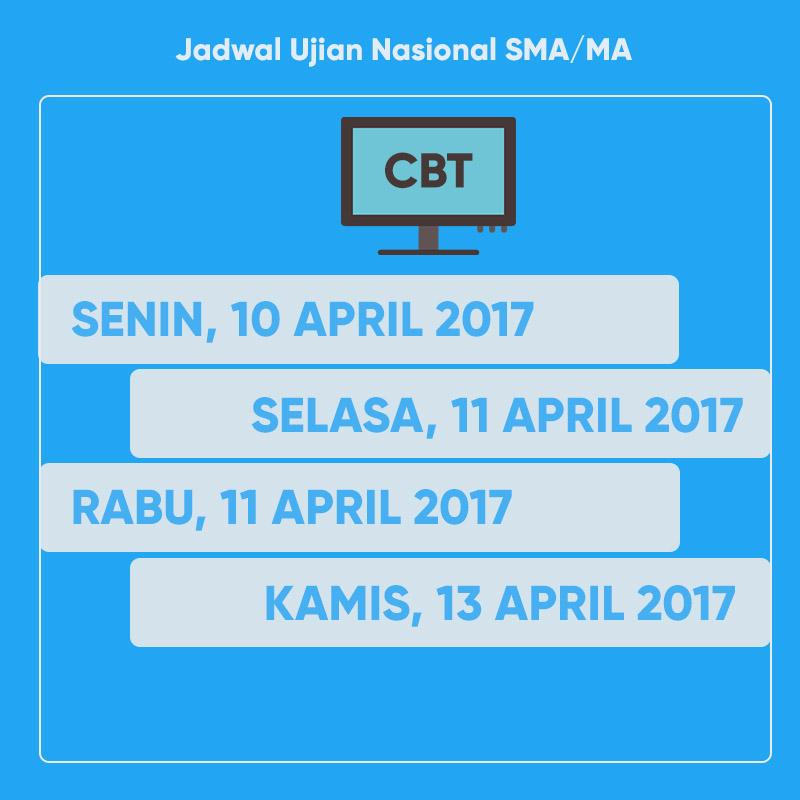 Jadwal Ujian Nasional Un Sma Ma 2018 Pelajar Indonesia