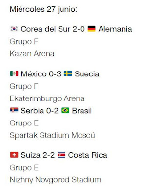 Partidos del Mundial Rusia 2018 Miércoles 27