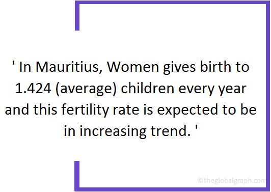 Mauritius  Population Fact