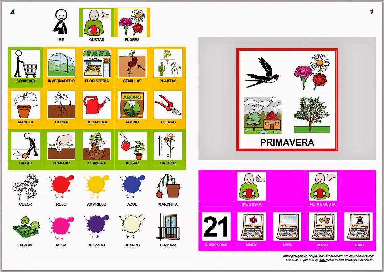 pictogramme arasaac