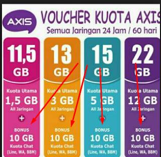 Cara Mengubah Kuota Chat Axis 10 GB Menjadi Flash/Regular