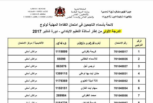 نتائج الامتحان المهني السلك الابتدائي الدرجة 1 دورة شتنبر 2017