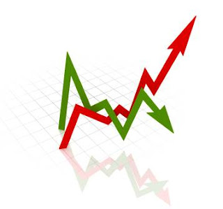 estrategia Market Pull para opciones binarias