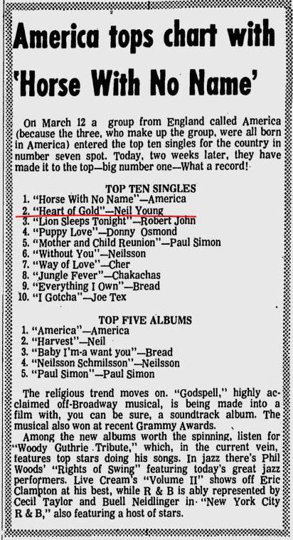 US Charts am 12. März 1972