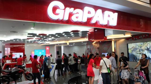 Alamat Grapari Telkomsel di Jawa Timur