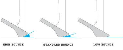 Wedge Selection And Bounce Richie S World Of Golf