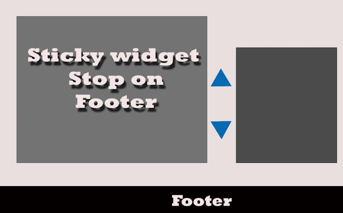 Sticky widget stop on footer blogger