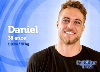 Com 53% dos votos Daniel é o terceiro eliminado do BBB16
