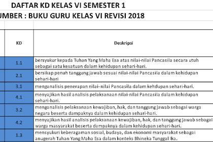 Pemetaan KD Kelas 6 SD Tahun Pelajaran 2018/2019