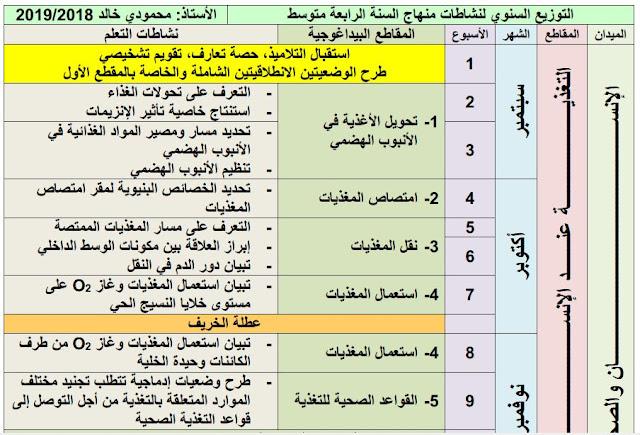 التوزيع السنوي لنشاطات منهاج السنة الرابعة متوسط محمودي خالد