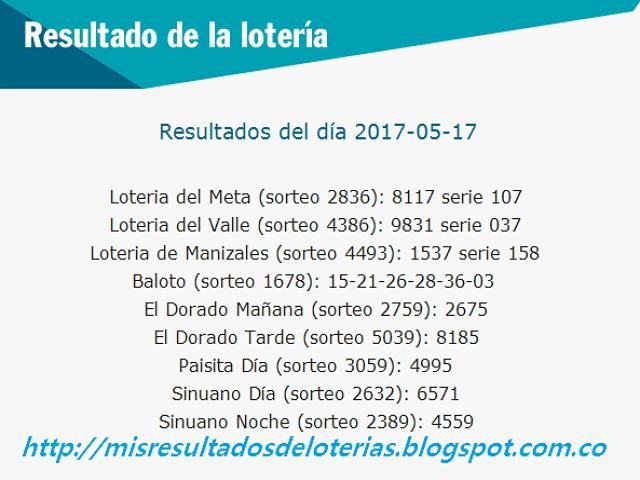 """""""Como jugo la lotería hoy - Resultado de la Lotería"""""""