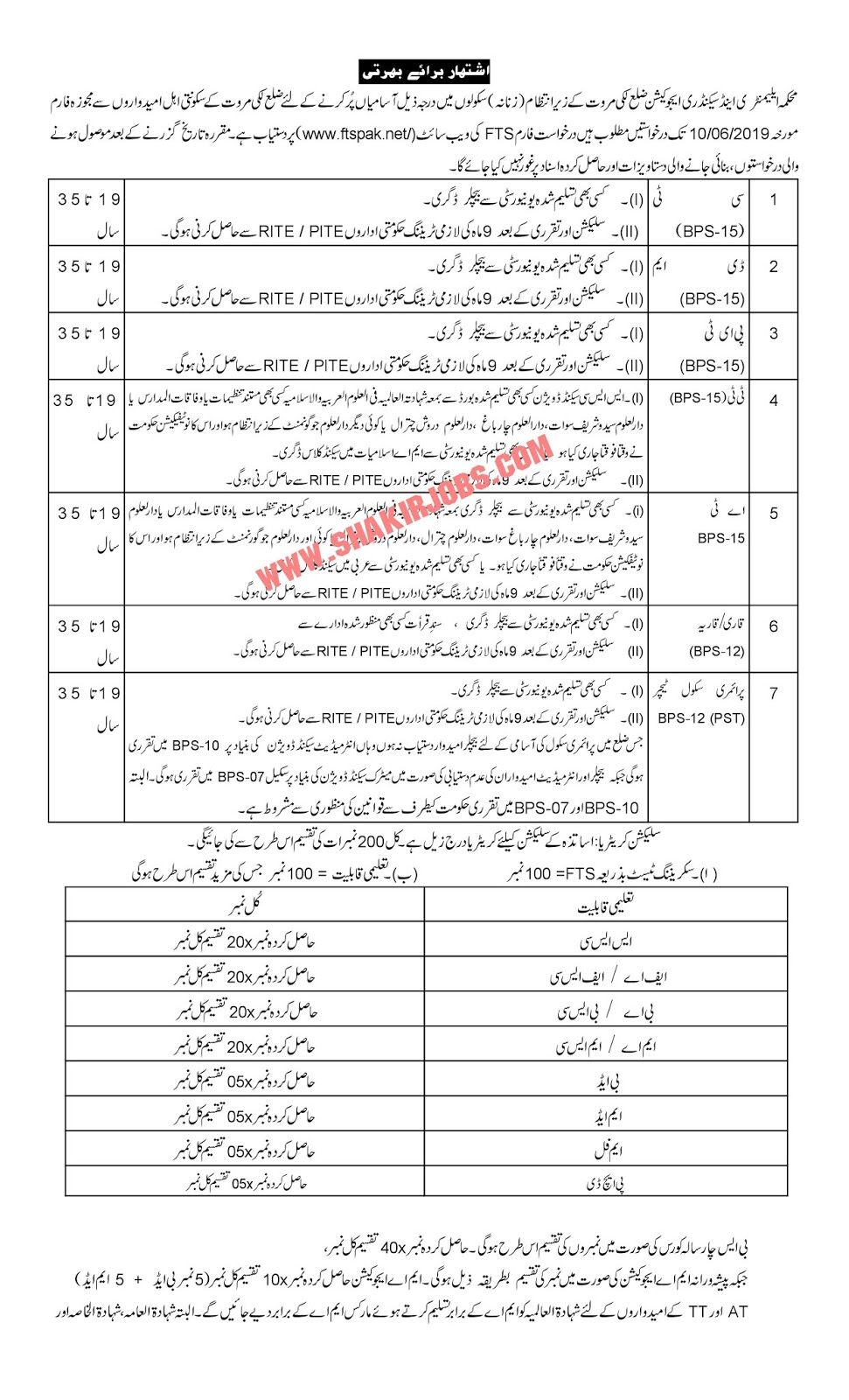 Directorate Of Elementary & Secondary Education KPK District Lakki Marwat Female Jobs 2019