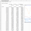 Automate Google Analytics Reporting using Google Apps Script - Analytics Blog