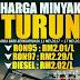 Harga Minyak Petrol Runcit Turun Lagi Untuk 3 Minggu Berturut-turut