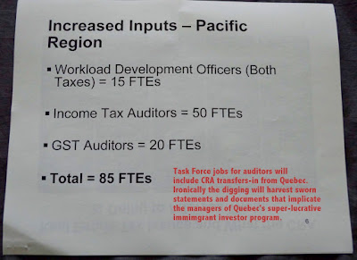 Tax Spies in Vancouver - CRA TASK FORCE on Chinese Property Buyers