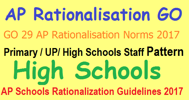 AP High Schools, Posts, Teachers Rationalization Norms, Guidelines 2017