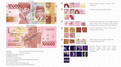 Gambar Uang Baru Indonesia dalam bentuk Kertas dan Logam