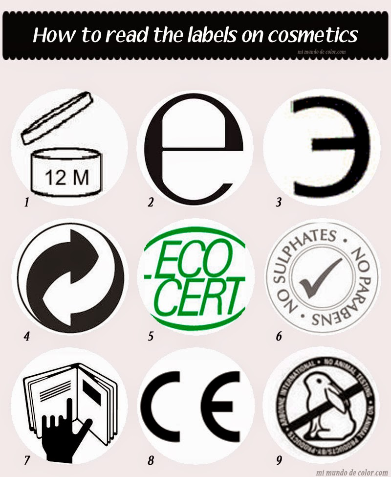 cosmetics labels symbols
