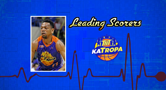 List of TNT Katropa leading scorers 2017-2018 PBA Philippine Cup