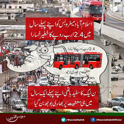 Moonis Elahi-Rs.2.4bn subsidy approved for Islamabad-Pindi MetroBus