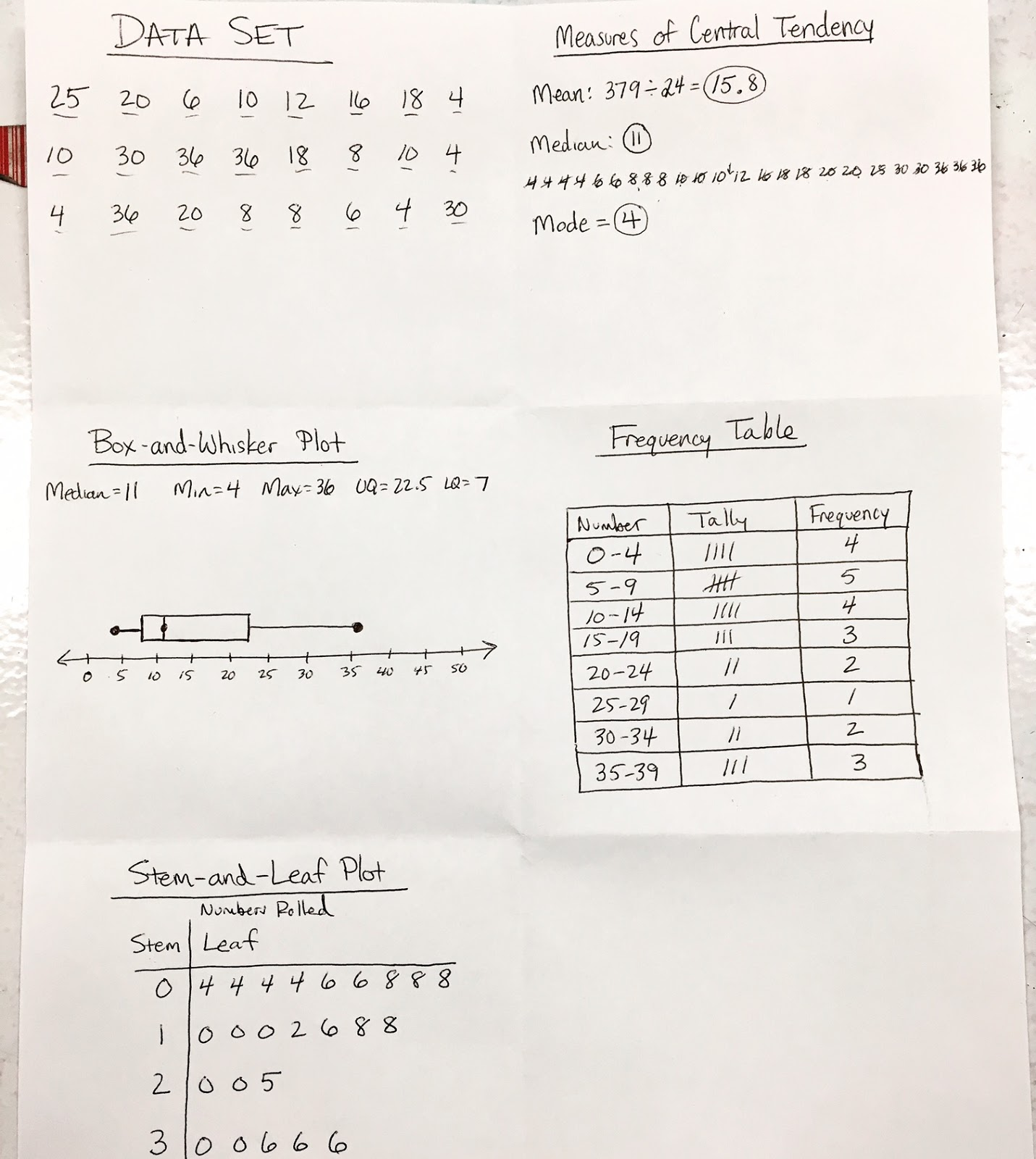 Middle School Math Man Easy And Effective Ideas For
