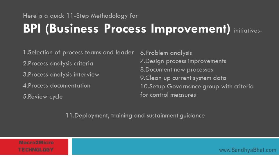 11 step methodology for bpi - Process Documentation Methodology