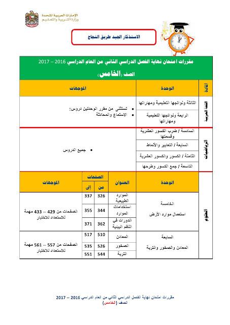 مقررات امتحان الصف الخامس الفصل الثاني 2016-2017