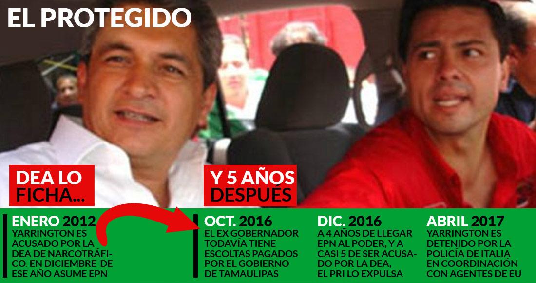 """Sigue Estados Unidos atando de las manos a Enrique Peña Nieto, defensor de """"EX GOBERNADORES CAPOS"""""""
