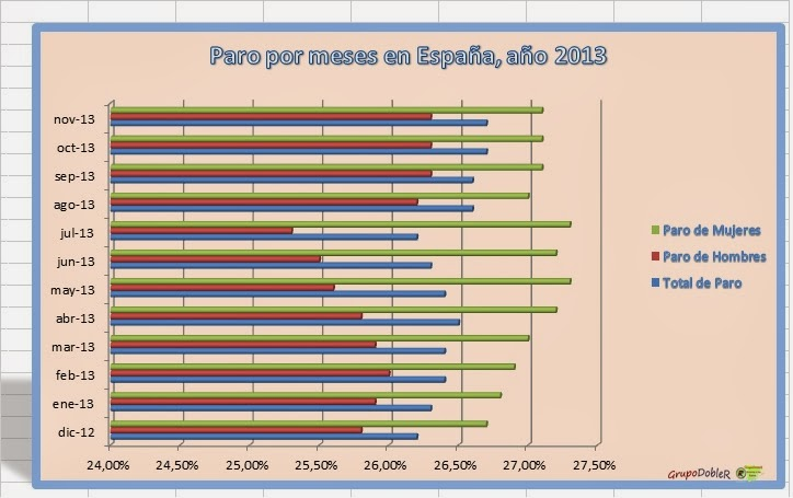 Info empleo, paro, seguridad social España